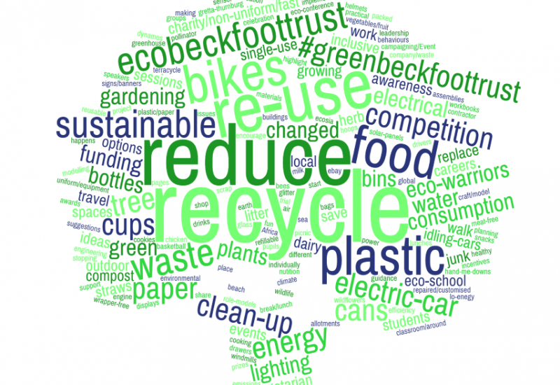 thumbnail_ecowordcloud2  crop